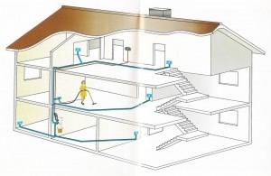 impianto aspirapolvere centralizzato